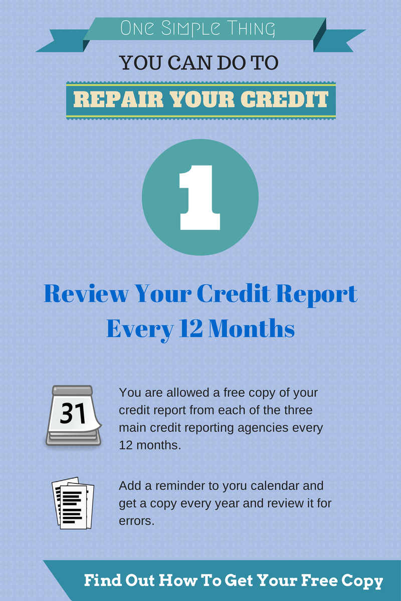 how to fix my credit to buy a home