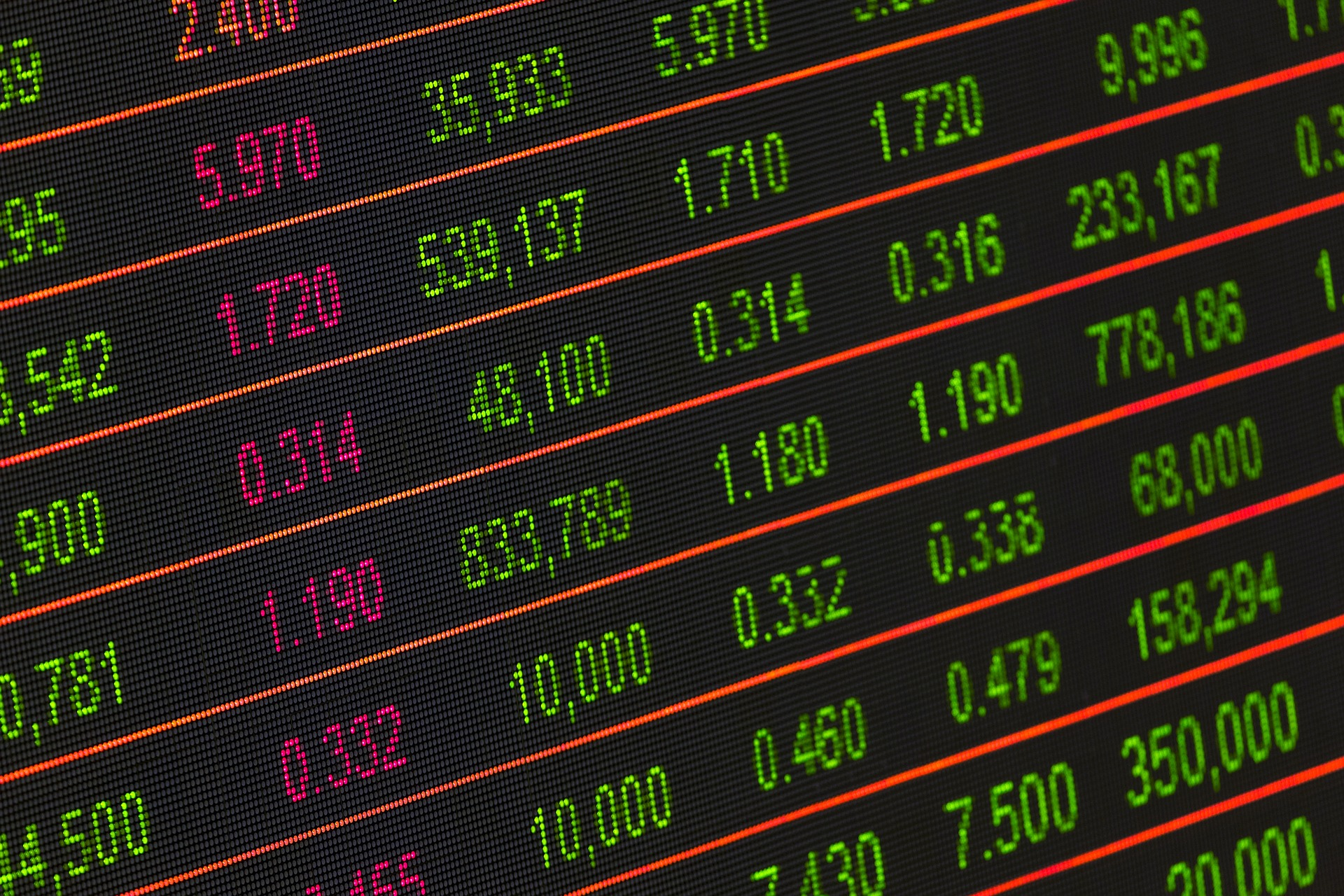 business finance stock numbers